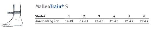 malleotrain s storlek guide