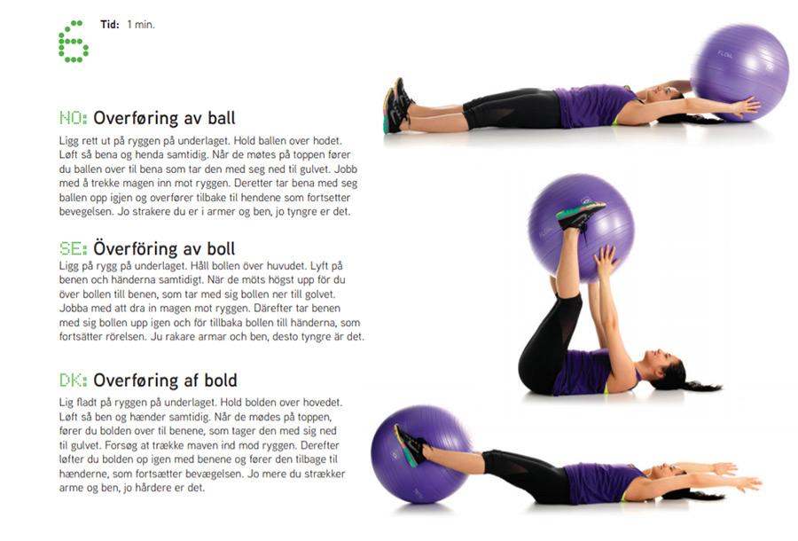Fitnessboll övning 6 Sportsrehab